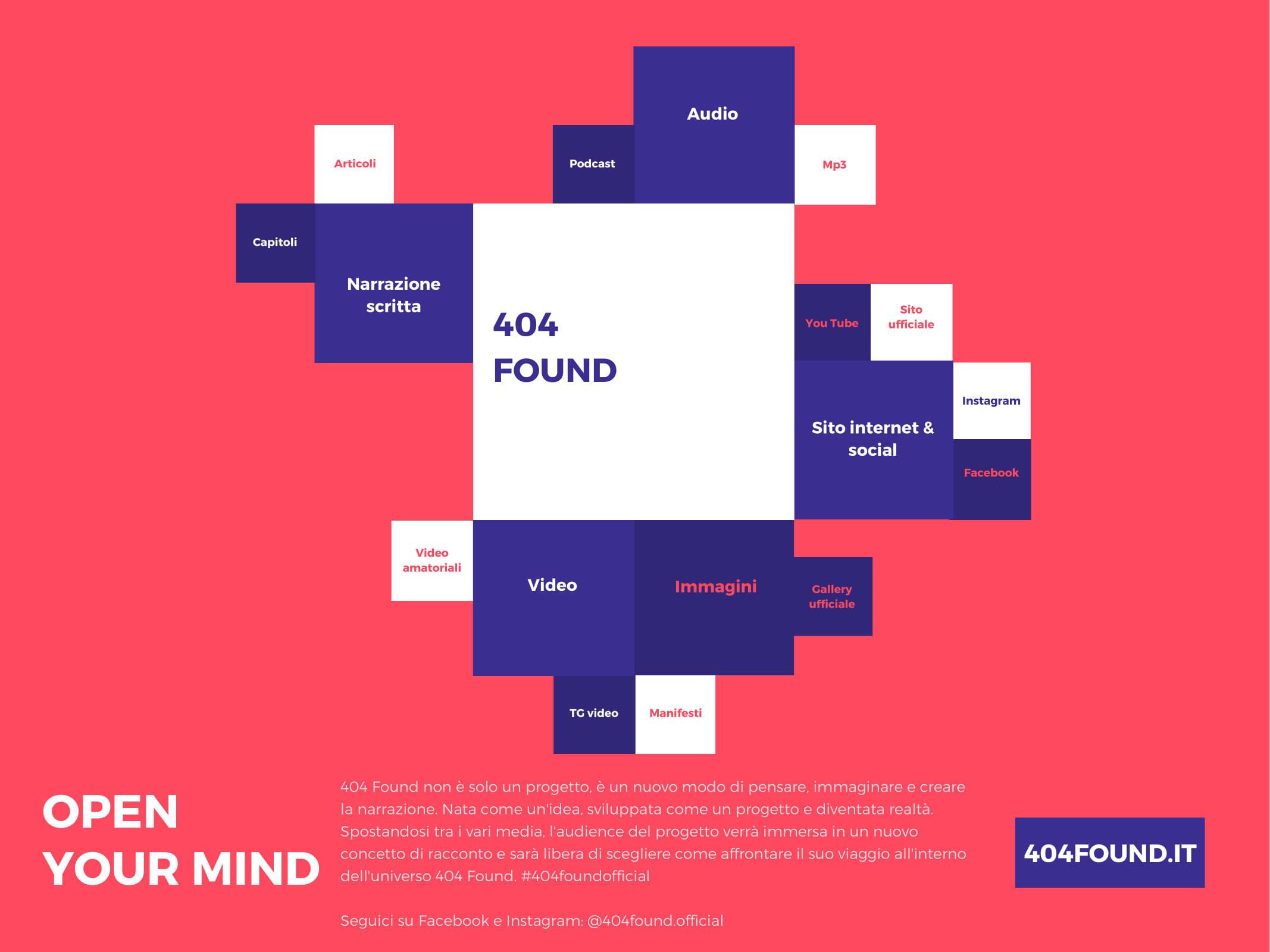 404 found progetto