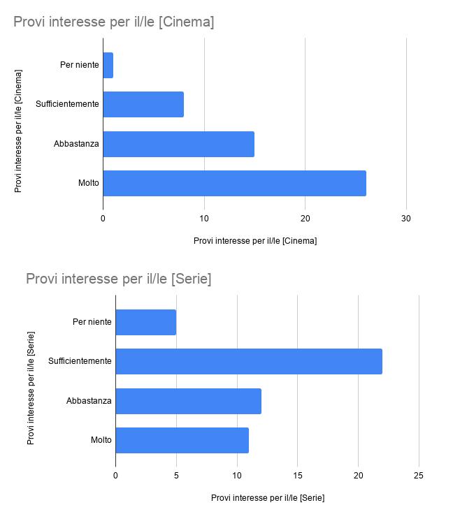 scrittori-anni-90-sondaggio